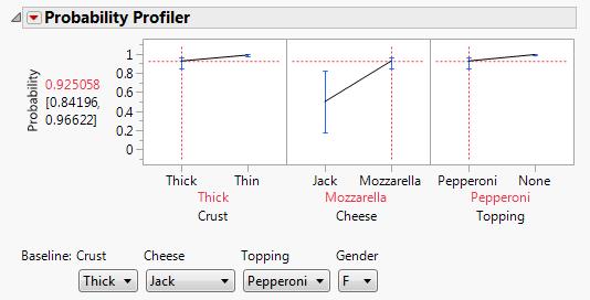 JMP_Probability_Profiler_3