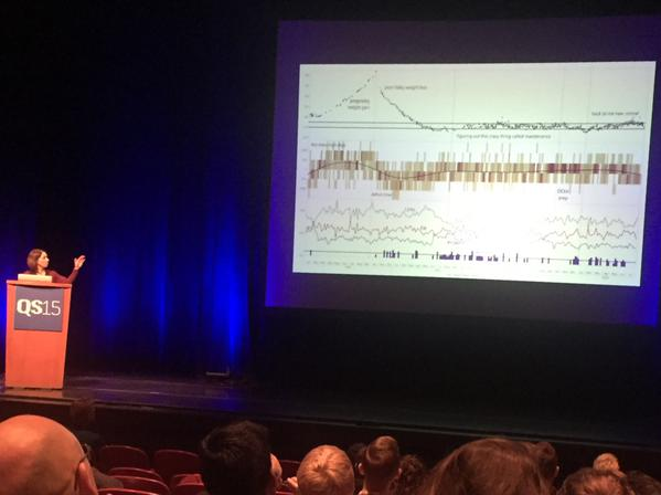 My talk at the opening plenary at QS15 included this and many other visualizations. (Photo courtesy of @whatify)