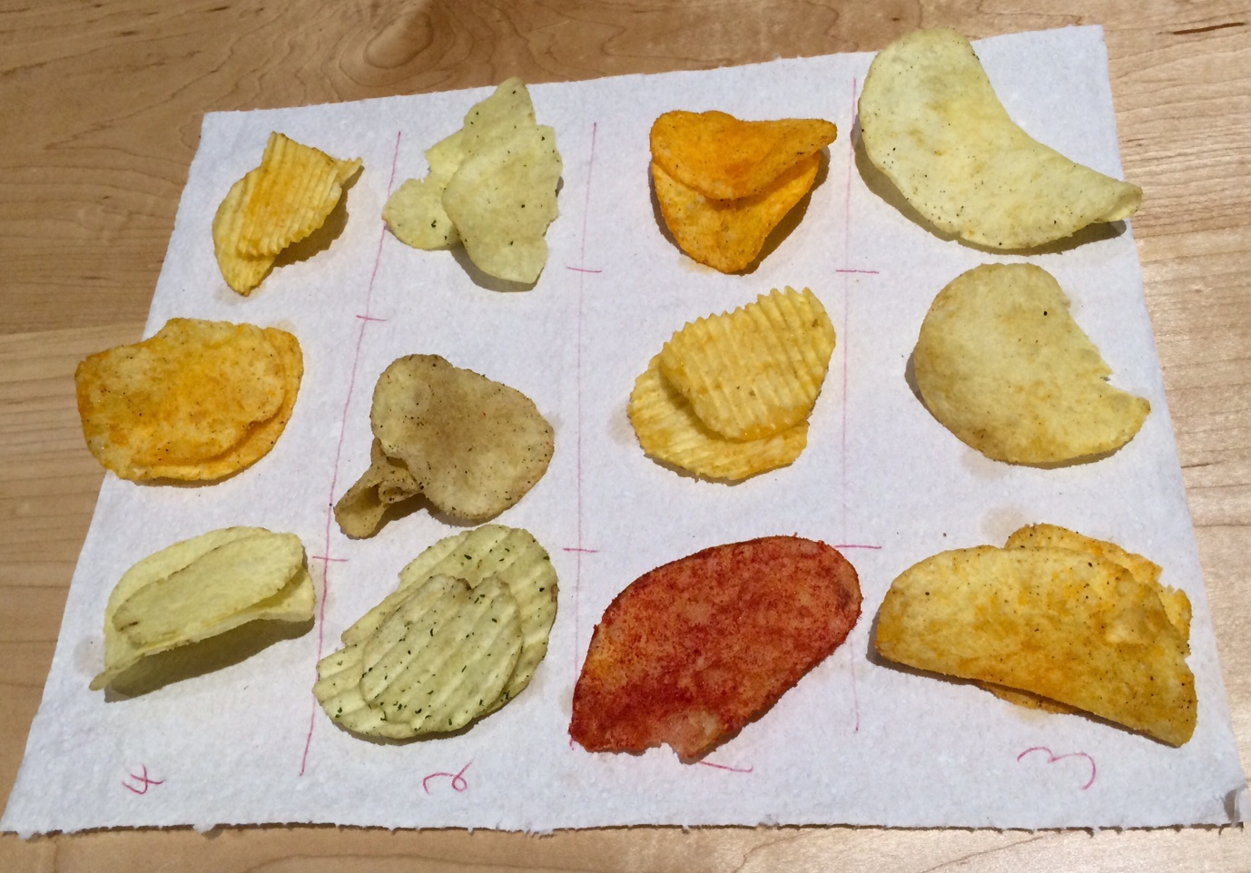 Potato chip smackdown: US vs. Canada - JMP Blog