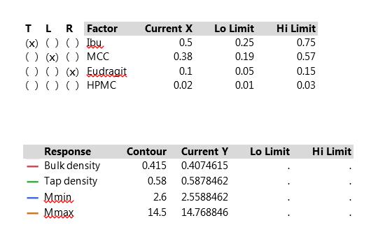 qbd_tables