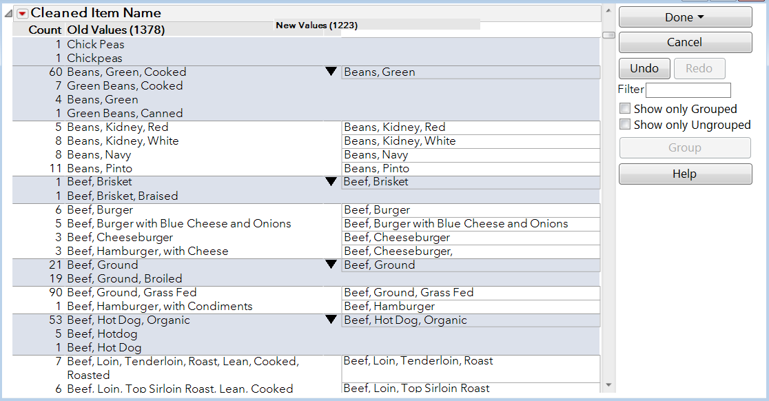 I consolidated similar item names from my two food log data tables.