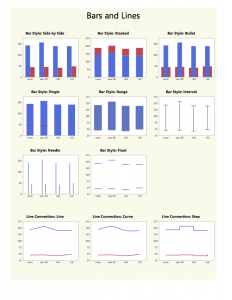 Graph Builder Examples