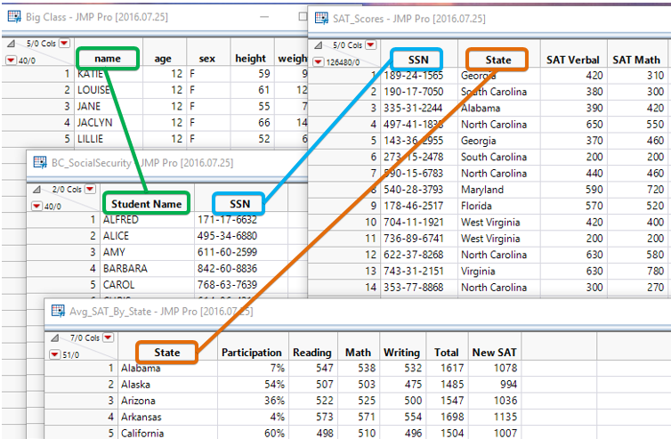 Query Builder joins data tables