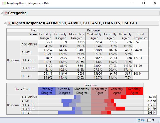 jmp_aligned_responses_2