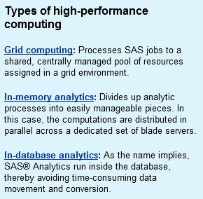 High-performance computing