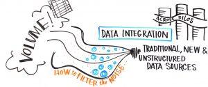 Filtering large data volumes