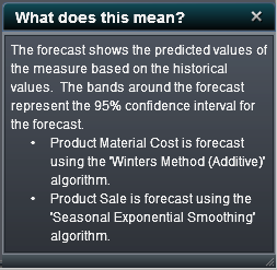 Insight Toy Company Forecast Info