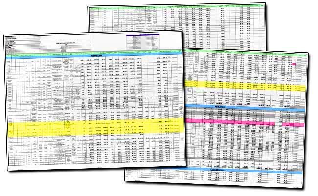 FP&R, or, Why we kicked the spreadsheet habit - SAS Voices