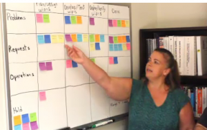 Meg Arnette points to Kanban tasks