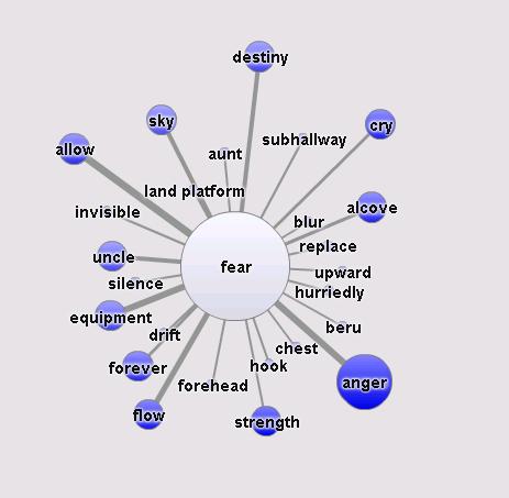 2014-02-20 16_28_59-SAS ® Contextual Analysis