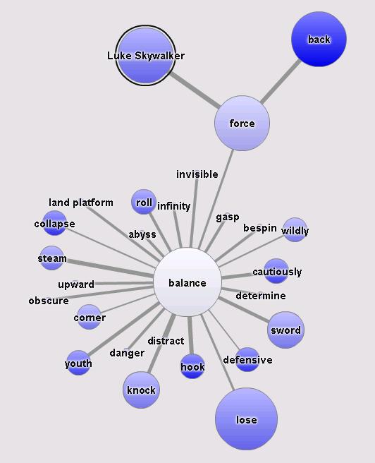 2014-02-20 16_37_19-SAS ® Contextual Analysis