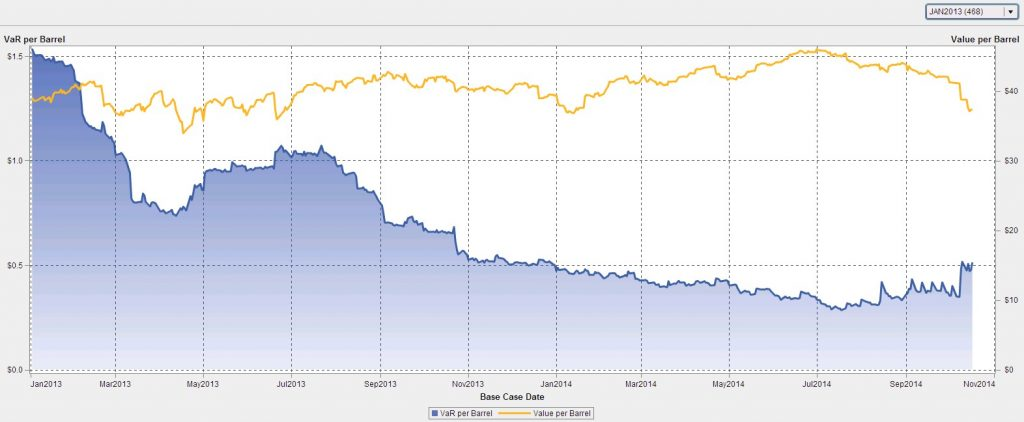 VirtualOil Jan 2013 Start-Date Portfolio Oct 2014