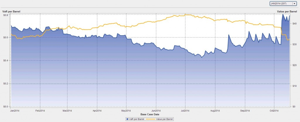 VirtualOil Jan 2014 Start-Date Portfolio Oct 2014
