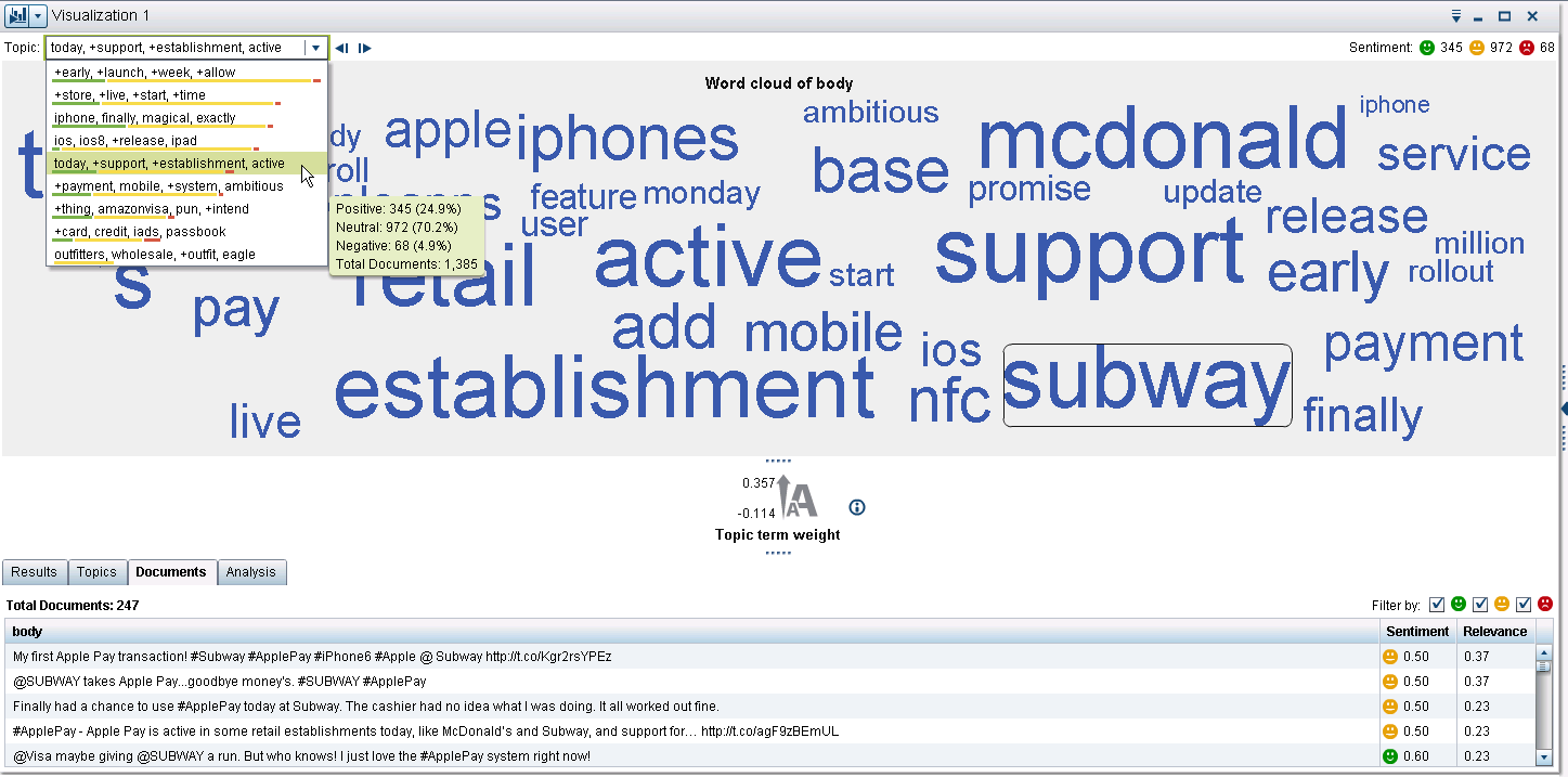 Apple Pay word cloud