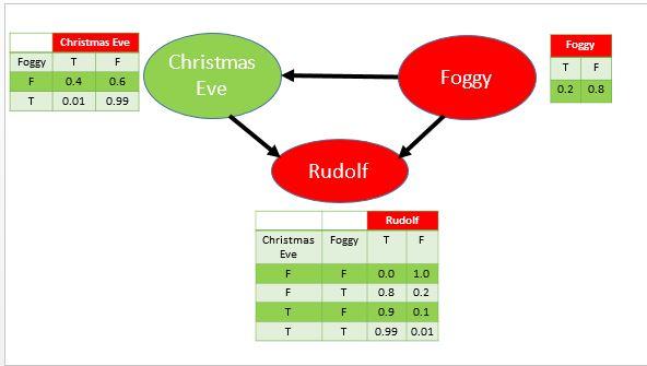 Rudolf_Bayesian