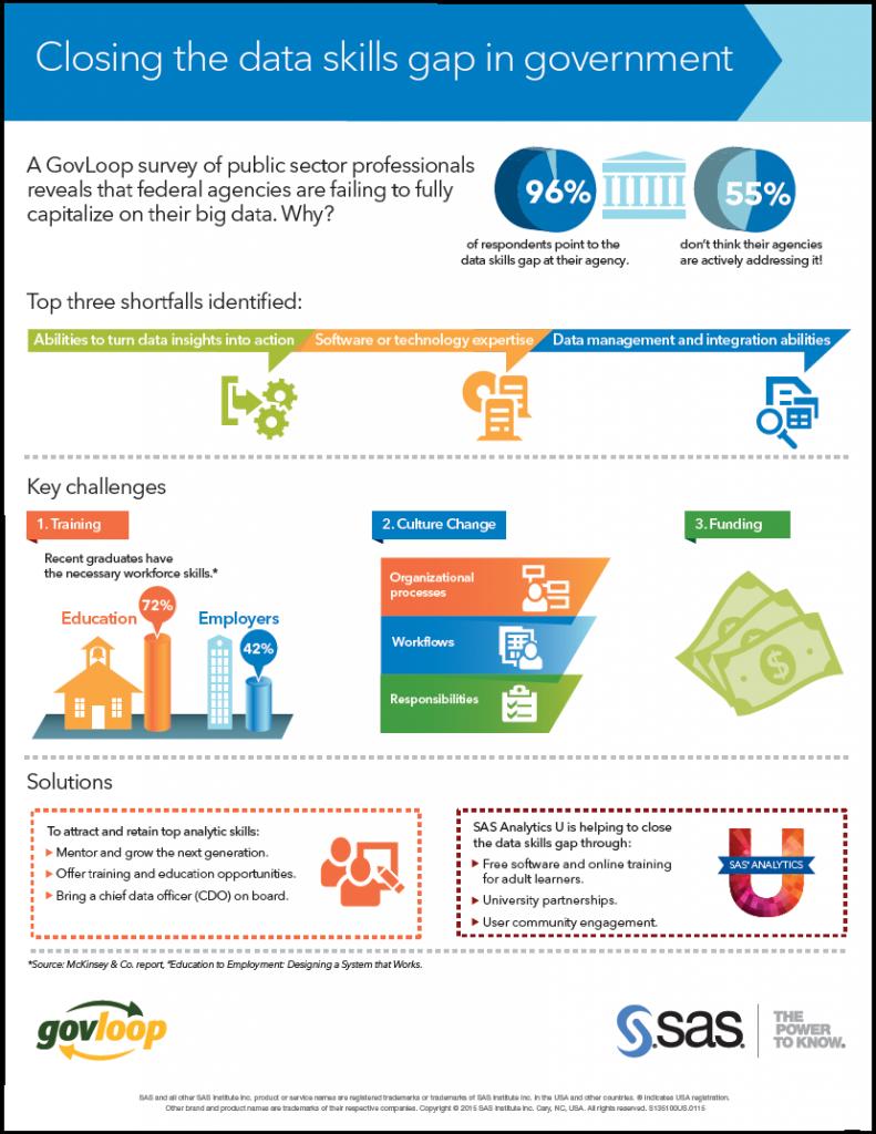 GovLoop infographic-snip-outline