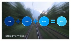IoT value come form actionalbe insights