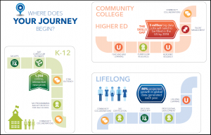 Learn how SAS can help you on your lifelong education journey (click image)