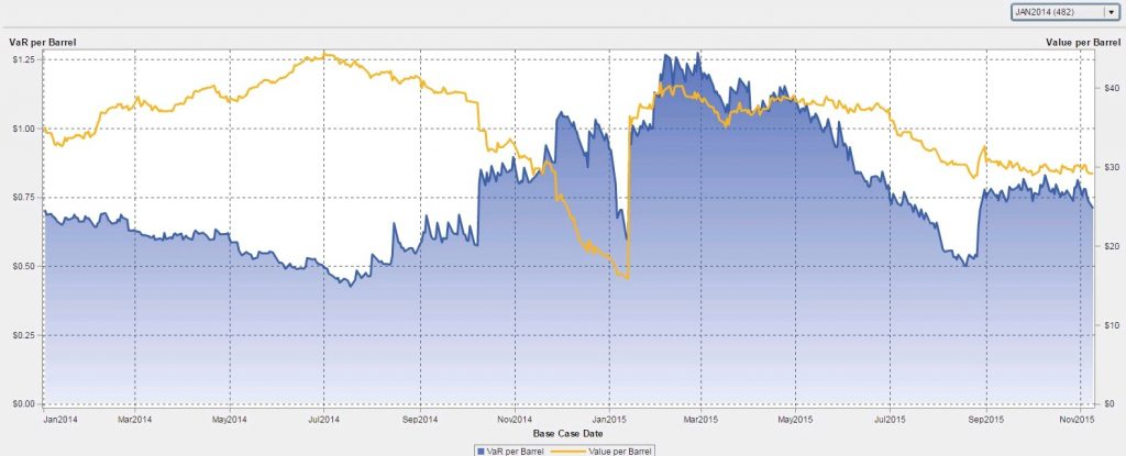 VirtualOil Jan 2014 portfolio