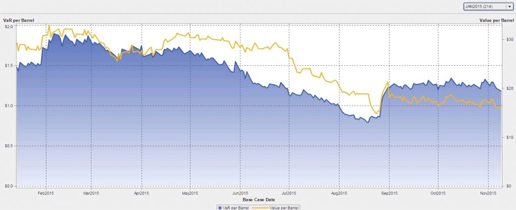 VirtualOil Jan 15 portfolio