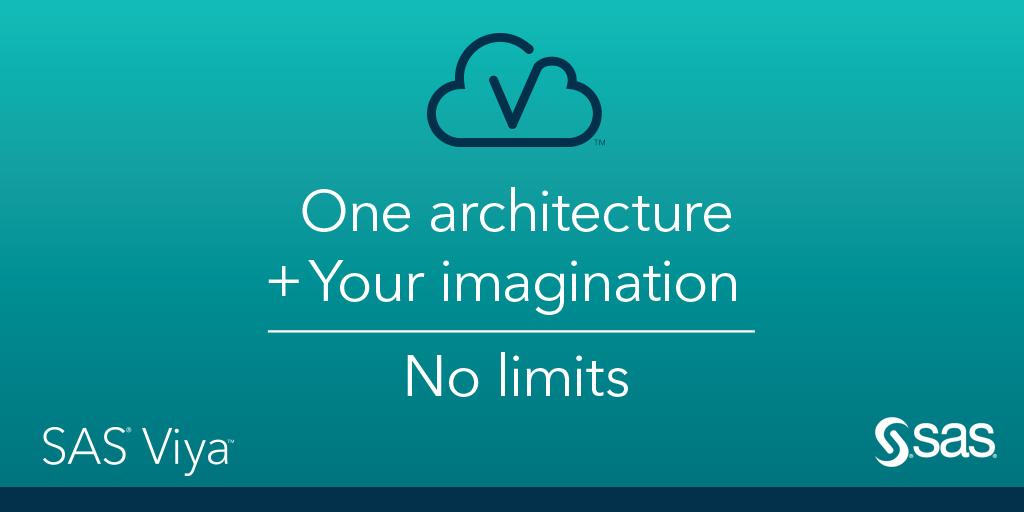 SAS Viya No Limits ad