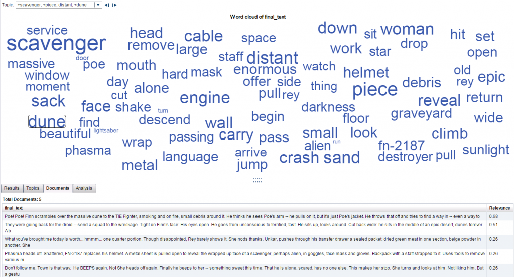 SAS Visual Analytics Word Cloud from The Force Awakens