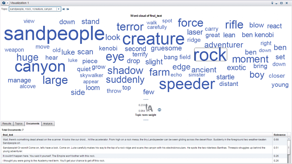SAS Visual Analytics Word Cloud from A New Hope