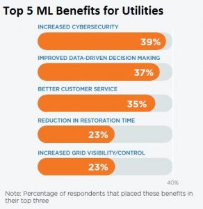 ML_top5benefits