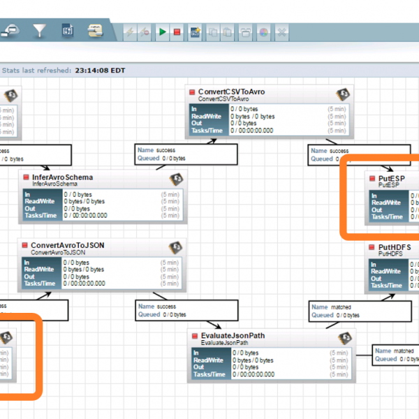 event stream processing Posts - Page 2 of 3 - SAS Blogs