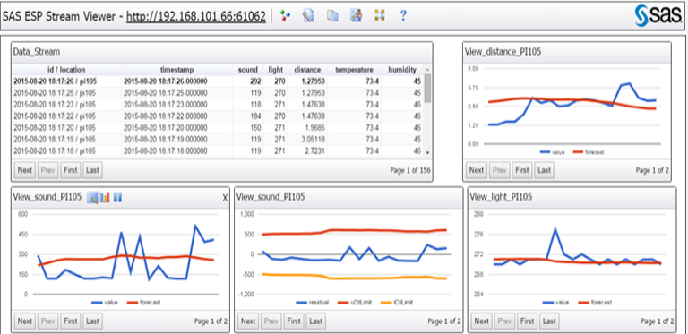 Switching models on the gateway using the Helix Device Cloud interface