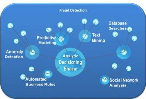 fraud-detection