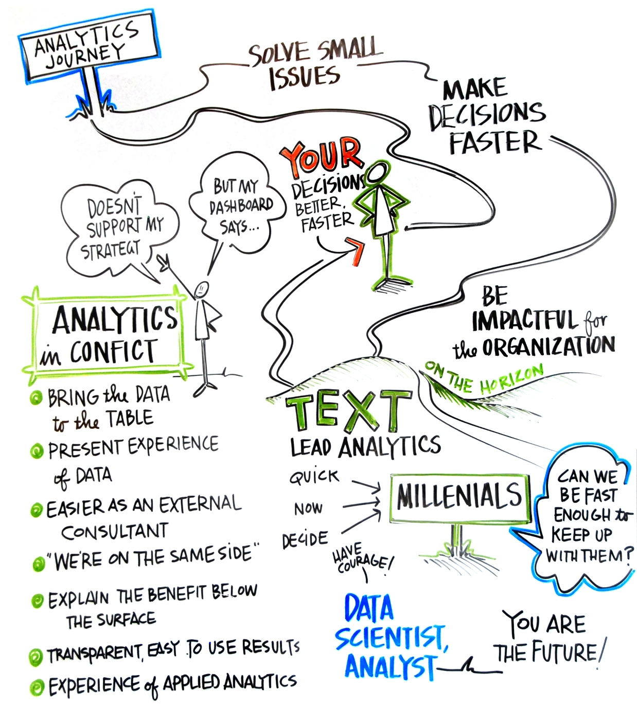 AnalyticsJourneySM1.jpg