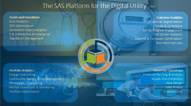 The Platform fro the Digital Utility