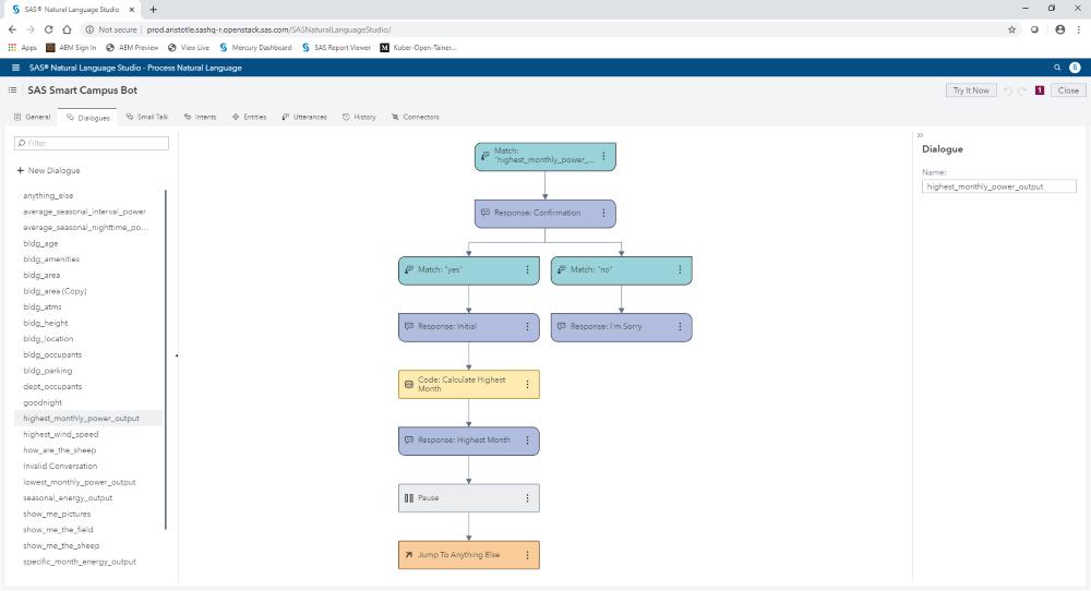 SAS Natural Language Studio's visual pipeline