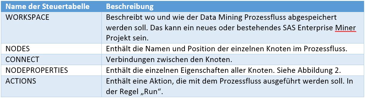 Blog_Geheimwaffe_Abb2