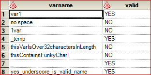 Using a regular expression to validate a SAS variable name