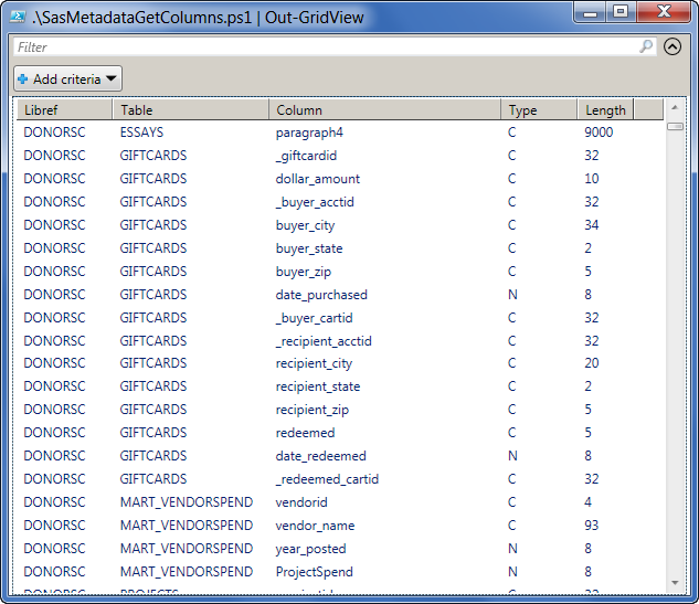 Using Windows PowerShell to find registered tables and columns in SAS metadata