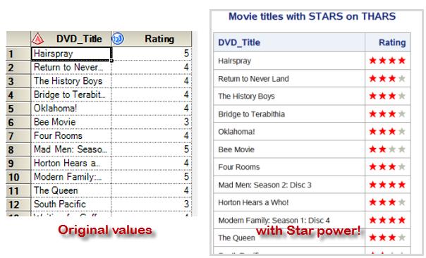 starsthars