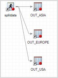 splitdata