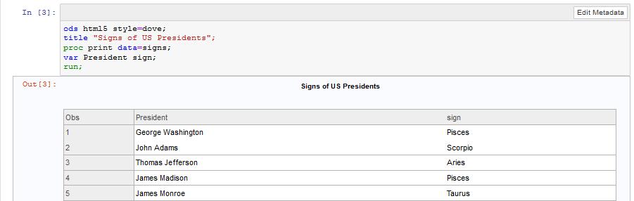Zodiac signs of US Presidents - The SAS Dummy