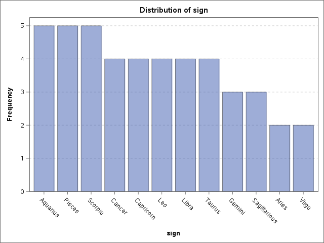 signspres