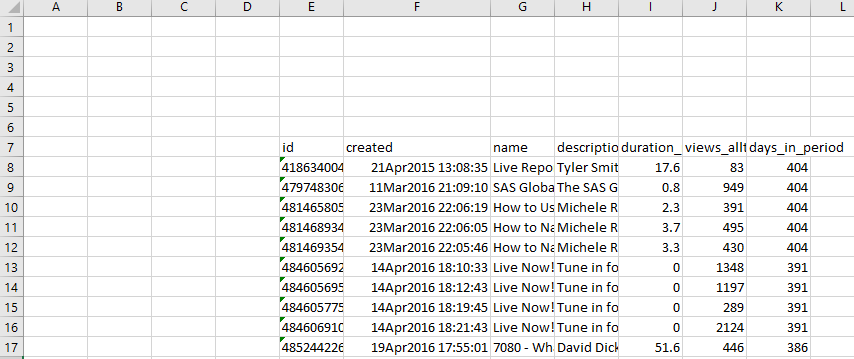 Excel with floating data