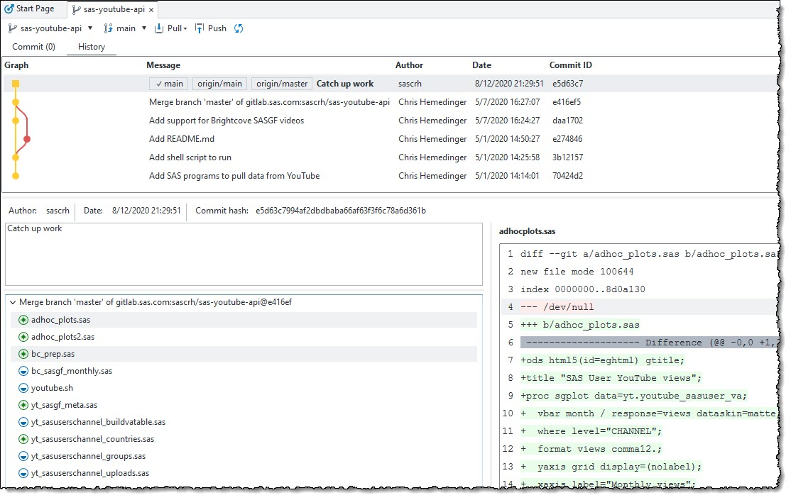 How to organize your SAS projects in Git