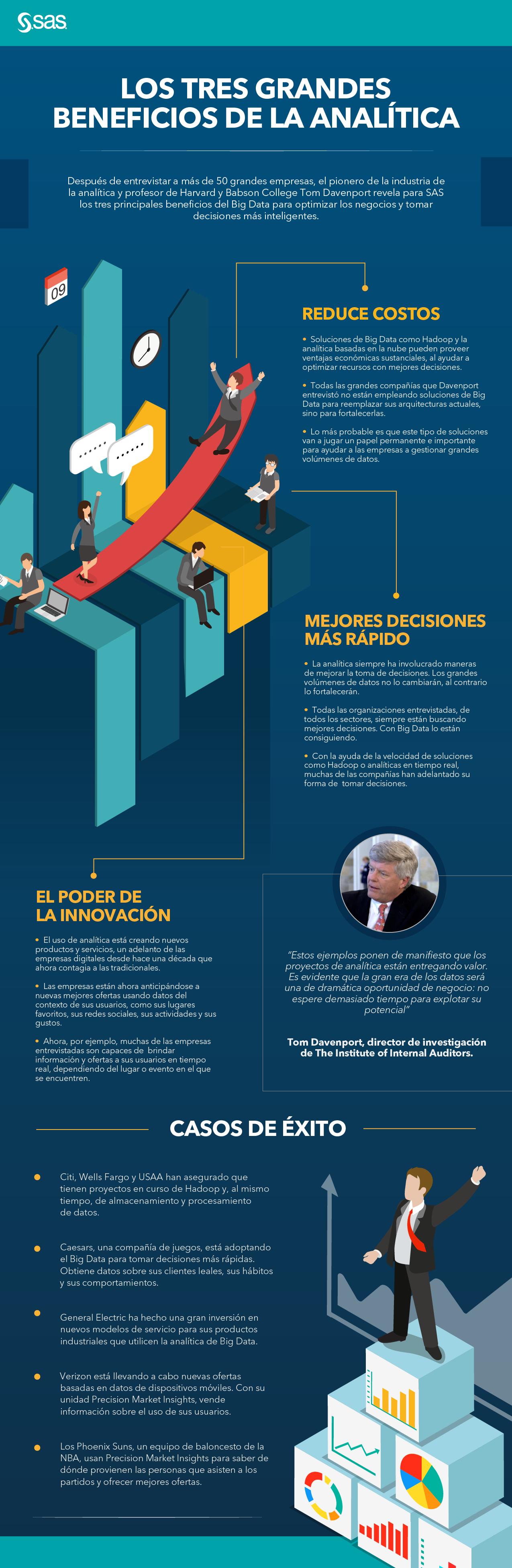 Infografia Sas 3 Beneficios