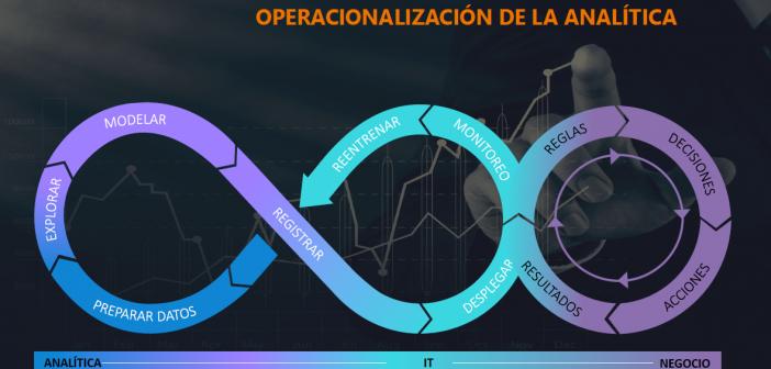 El valor real del uso de la analítica a nivel corporativo no está en la cantidad de datos almacenados, ni en la cantidad de modelos construidos. Ni siquiera está en la precisión de dichos modelos, al final del día, el valor reside en las decisiones que se toman a partir de del uso de estos modelos y en los resultados obtenidos para el negocio. (Javier Rengifo)