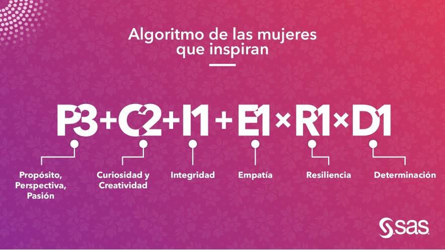 SAS y líderes latinoamericanas crean un algoritmo para definir cómo las mujeres inspirarán en la nueva década