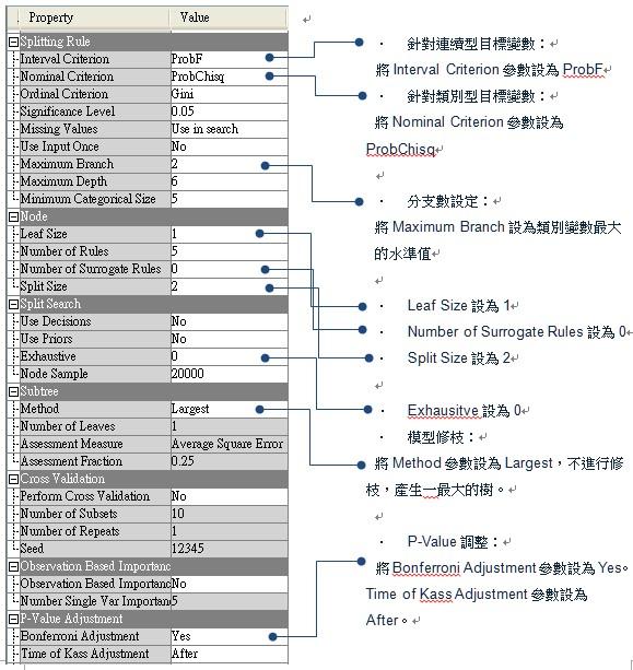 決策樹3-3