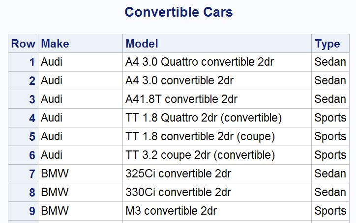 Convertible cars