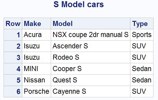 S-model cars