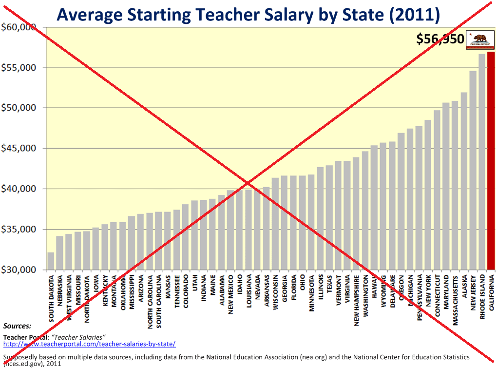 Should teachers get a pay raise?   The SAS Training Post